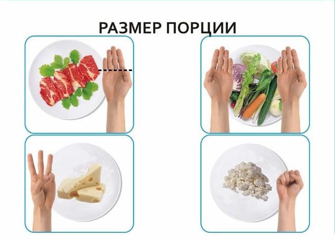 порция пищи