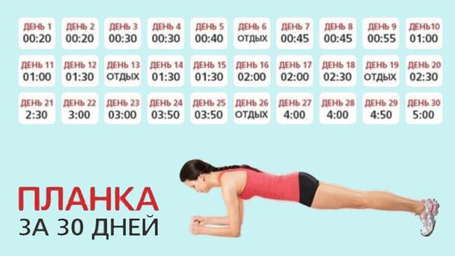 упражнение планка на 30 дней