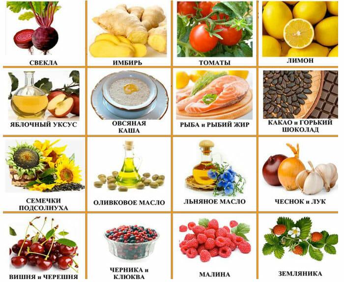 топ продуктов для жиросжигания