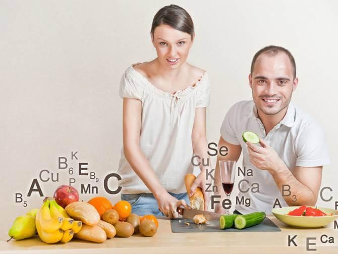 Витамины микроэлементы травы для похудения