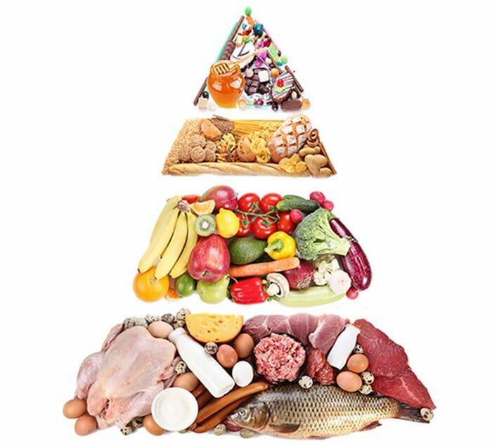 пирамида продуктов для стройности