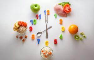 еда по часам